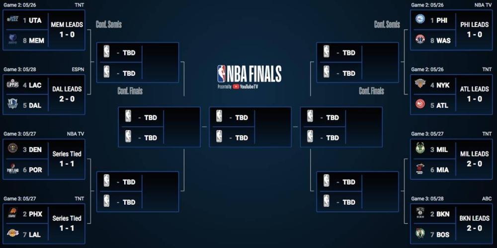 NBA playoffs bracket LARAWAN MULA SA NBA.COM