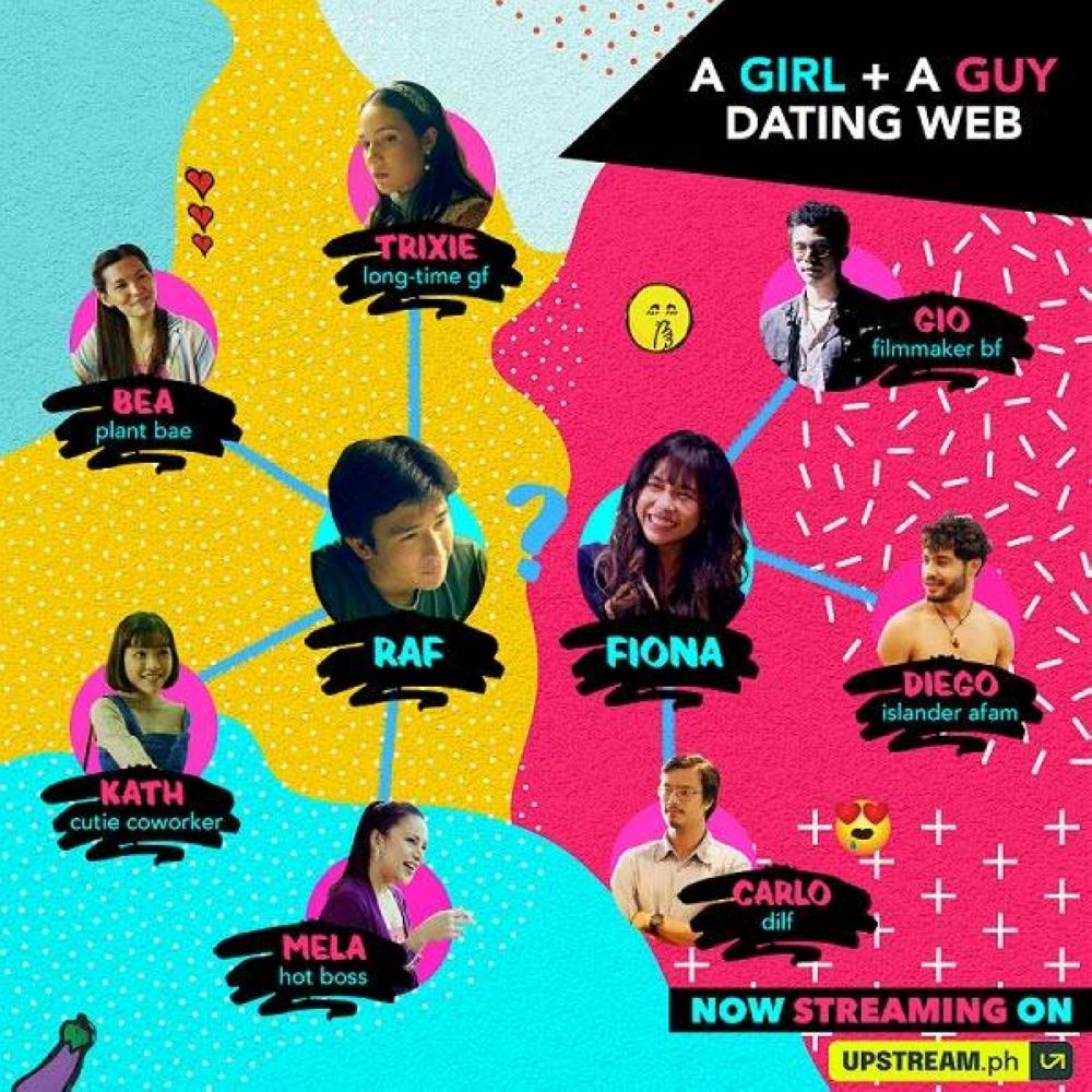 online dating tévéfilm)