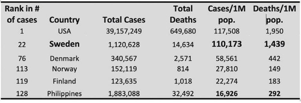 Source: worlddometers.info/coronavirus