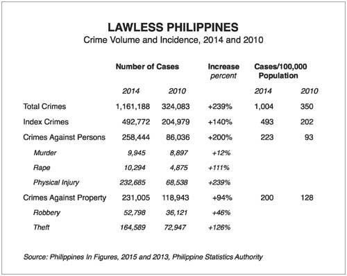 lawlessness20160412